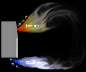 blue-flame-convection-system
