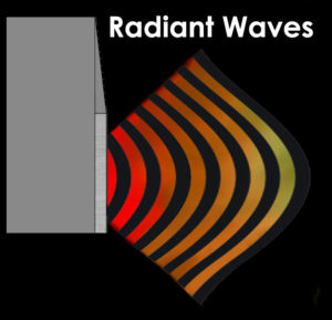 infrared-radiant-waves